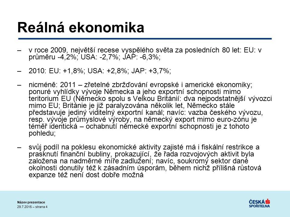 29.7.2015 – strana 4 Název prezentace Reálná ekonomika –v roce 2009, největší recese vyspělého světa za posledních 80 let: EU: v průměru -4,2%; USA: -2,7%; JAP: -6,3%; –2010: EU: +1,8%; USA: +2,8%; JAP: +3,7%; –nicméně: 2011 – zřetelné zbržďování evropské i americké ekonomiky; ponuré vyhlídky vývoje Německa a jeho exportní schopnosti mimo teritorium EU (Německo spolu s Velkou Británií: dva nejpodstatnější vývozci mimo EU; Británie je již paralyzována několik let, Německo stále představuje jediný viditelný exportní kanál; navíc: vazba českého vývozu, resp.