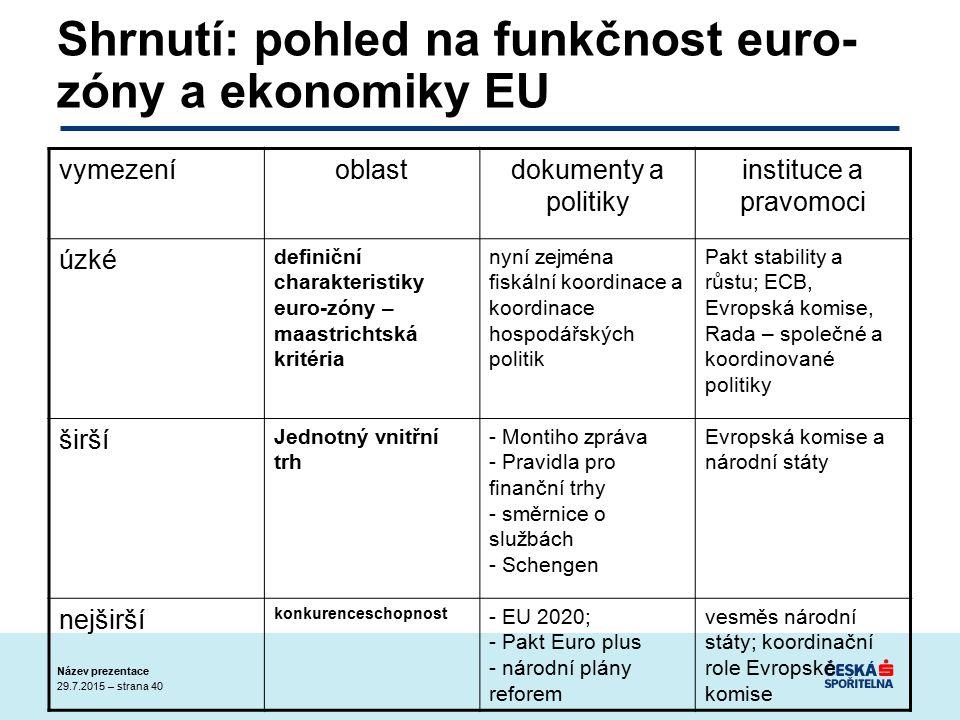 29.7.2015 – strana 40 Název prezentace Shrnutí: pohled na funkčnost euro- zóny a ekonomiky EU vymezeníoblastdokumenty a politiky instituce a pravomoci úzké definiční charakteristiky euro-zóny – maastrichtská kritéria nyní zejména fiskální koordinace a koordinace hospodářských politik Pakt stability a růstu; ECB, Evropská komise, Rada – společné a koordinované politiky širší Jednotný vnitřní trh - Montiho zpráva - Pravidla pro finanční trhy - směrnice o službách - Schengen Evropská komise a národní státy nejširší konkurenceschopnost - EU 2020; - Pakt Euro plus - národní plány reforem vesměs národní státy; koordinační role Evropské komise