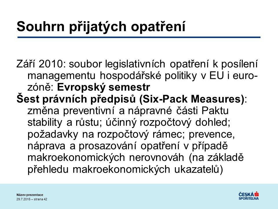 29.7.2015 – strana 42 Název prezentace Souhrn přijatých opatření Září 2010: soubor legislativních opatření k posílení managementu hospodářské politiky v EU i euro- zóně: Evropský semestr Šest právních předpisů (Six-Pack Measures): změna preventivní a nápravné části Paktu stability a růstu; účinný rozpočtový dohled; požadavky na rozpočtový rámec; prevence, náprava a prosazování opatření v případě makroekonomických nerovnováh (na základě přehledu makroekonomických ukazatelů)