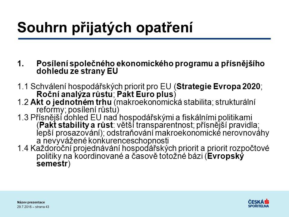29.7.2015 – strana 43 Název prezentace Souhrn přijatých opatření 1.Posílení společného ekonomického programu a přísnějšího dohledu ze strany EU 1.1 Schválení hospodářských priorit pro EU (Strategie Evropa 2020; Roční analýza růstu; Pakt Euro plus) 1.2 Akt o jednotném trhu (makroekonomická stabilita; strukturální reformy; posílení růstu) 1.3 Přísnější dohled EU nad hospodářskými a fiskálními politikami (Pakt stability a růst: větší transparentnost; přísnější pravidla; lepší prosazování); odstraňování makroekonomické nerovnováhy a nevyvážené konkurenceschopnosti 1.4 Každoroční projednávání hospodářských priorit a priorit rozpočtové politiky na koordinované a časově totožné bázi (Evropský semestr)