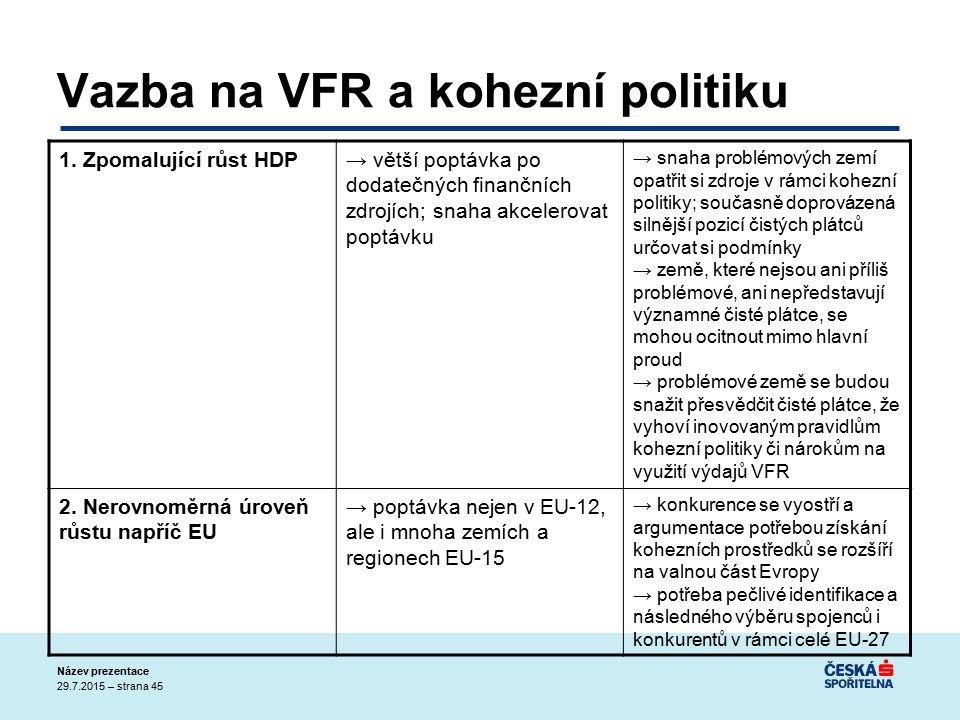 29.7.2015 – strana 45 Název prezentace Vazba na VFR a kohezní politiku 1.