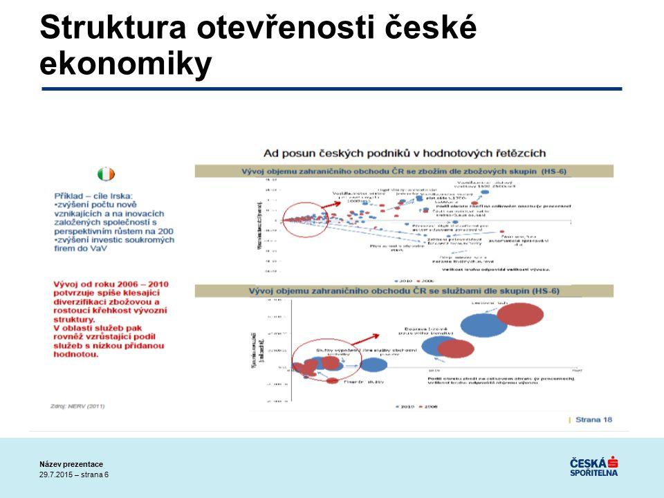 29.7.2015 – strana 27 Název prezentace Posílení ekonomické propojenosti v rámci EU samé Logika: 1.stupeň: Jednotný vnitřní trh: nutný předpoklad: trhy zboží, služeb, osob a kapitálu jsou zcela pružné a uvolněné; realita: zejména trhy služeb a osob vykazují značné poruchy z pohledu funkční otevřenosti 2.stupeň: Prostředí společné měny a sblíženého ekonomického prostředí: za předpokladu, že JVT funguje řádně, existence národních měn se stává při vysoké míře ekonomické propojenosti zbytnou překážkou a vytváří se tlak na měnové sjednocení (spontánní versus řízené); dojde-li k zahájení měnového sjednocování, určitá forma koordinace hospodářských politik je nezbytná (společná měnová politika, kohezní politika, kultivace JVT) 3.stupeň: Fiskální koordinace a součinnost: dojde-li ke sblížení ekonomických parametrů v rámci Unie a funguje-li JVT bez poruch a je-li jeho potenciál naplňován (což asi není reflexe současnosti, ale spíše zbožné přání), přichází na řadu i potřeba fiskální koordinace pravidel a parametrů