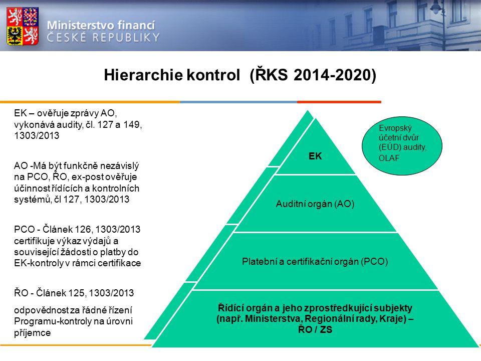 Hierarchie kontrol (ŘKS 2014-2020) Evropský účetní dvůr (EÚD) audity, OLAF EK – ověřuje zprávy AO, vykonává audity, čl. 127 a 149, 1303/2013 AO -Má bý