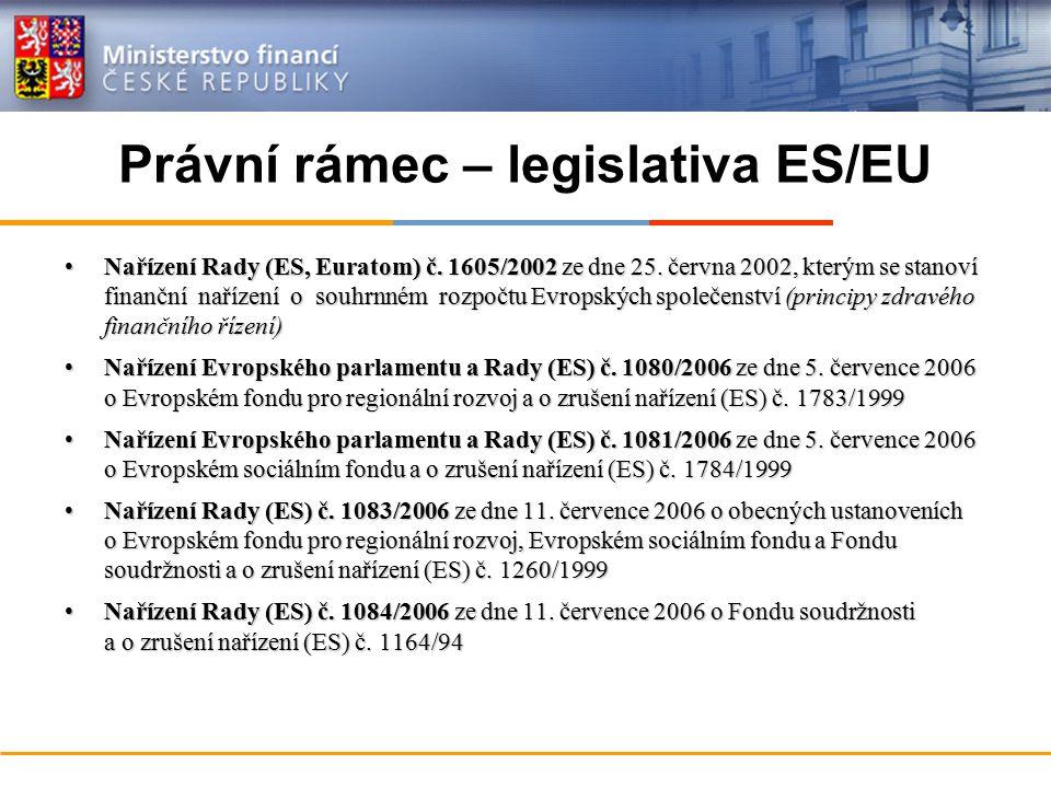 Právní rámec – legislativa ES/EU Nařízení Rady (ES, Euratom) č. 1605/2002 ze dne 25. června 2002, kterým se stanoví finanční nařízení o souhrnném rozp