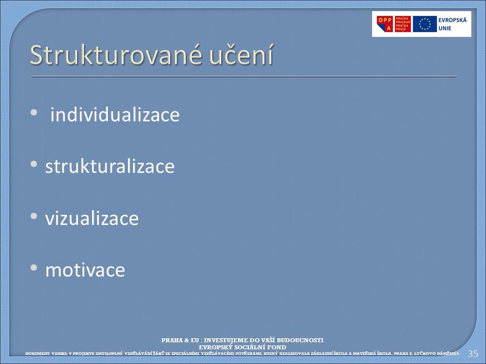 individualizace strukturalizace vizualizace motivace 35 PRAHA & EU : INVESTUJEME DO VAŠÍ BUDOUCNOSTI EVROPSKÝ SOCIÁLNÍ FOND DOKUMENT VZNIKL V PROJEKTU