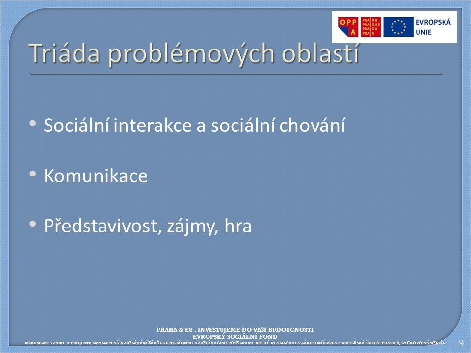 9 Triáda problémových oblastí Sociální interakce a sociální chování Komunikace Představivost, zájmy, hra PRAHA & EU : INVESTUJEME DO VAŠÍ BUDOUCNOSTI