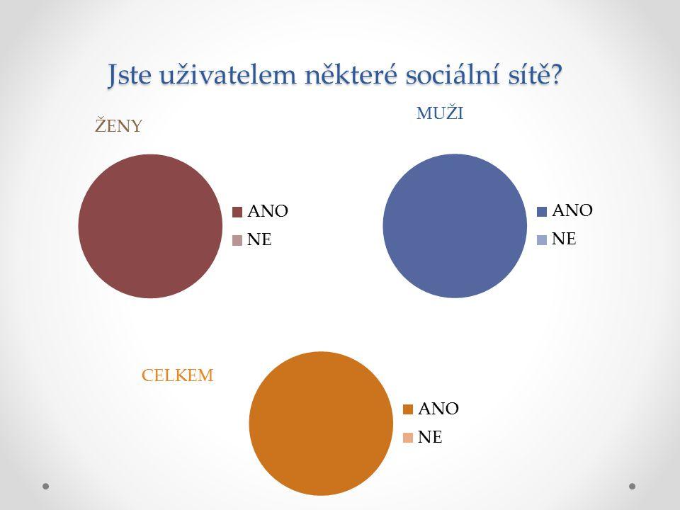 Jste uživatelem některé sociální sítě? CELKEM ŽENY MUŽI