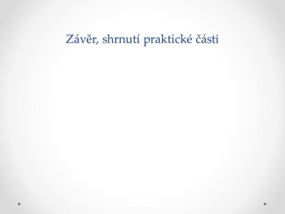 TEORETICKÁ ČÁST Co je FB.Funkce FB.