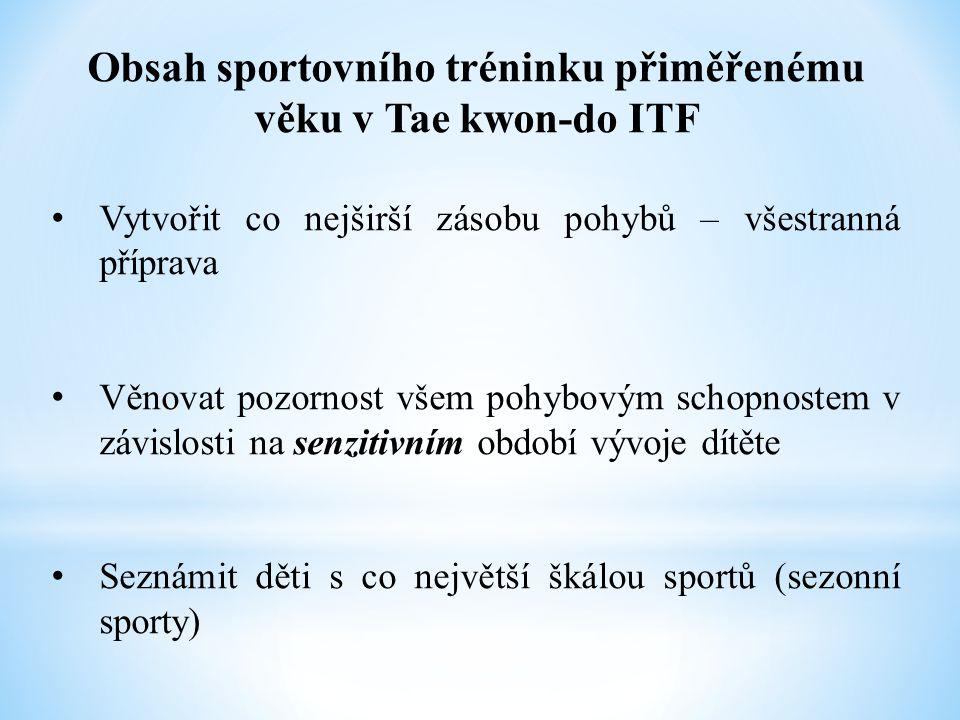 Obsah sportovního tréninku přiměřenému věku v Tae kwon-do ITF Vytvořit co nejširší zásobu pohybů – všestranná příprava Věnovat pozornost všem pohybovým schopnostem v závislosti na senzitivním období vývoje dítěte Seznámit děti s co největší škálou sportů (sezonní sporty)