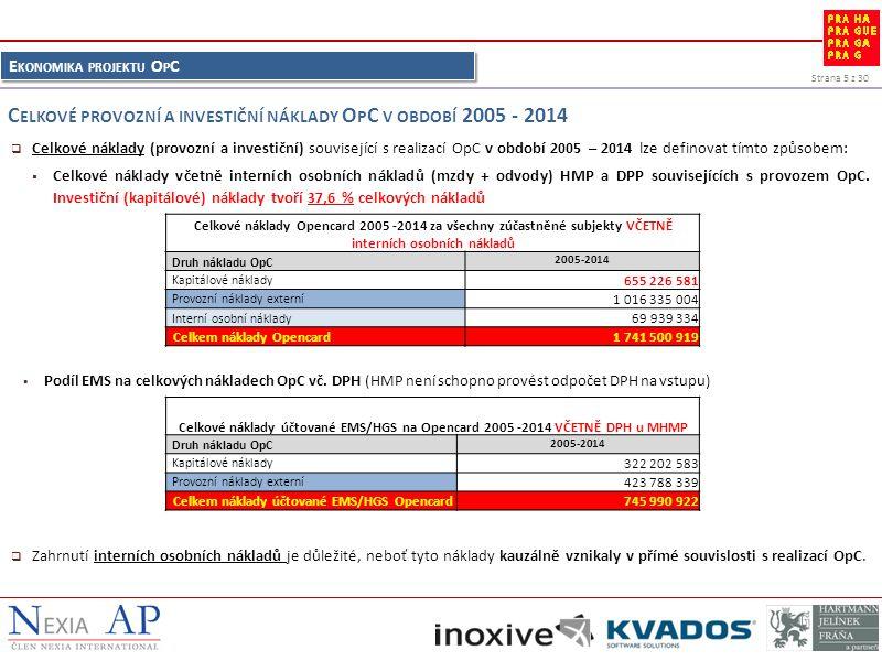 Strana 5 z 30 E KONOMIKA PROJEKTU O P C  Celkové náklady (provozní a investiční) související s realizací OpC v období 2005 – 2014 lze definovat tímto způsobem:  Celkové náklady včetně interních osobních nákladů (mzdy + odvody) HMP a DPP souvisejících s provozem OpC.