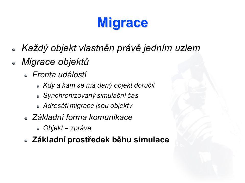 Migrace Každý objekt vlastněn právě jedním uzlem Migrace objektů Fronta událostí Kdy a kam se má daný objekt doručit Synchronizovaný simulační čas Adresáti migrace jsou objekty Základní forma komunikace Objekt = zpráva Základní prostředek běhu simulace