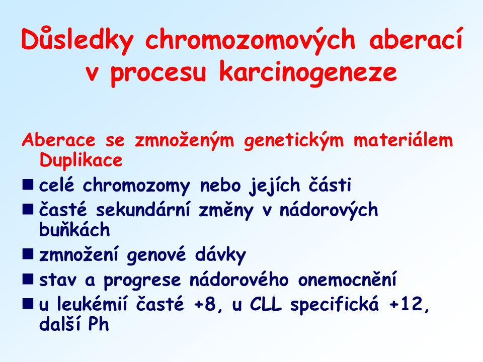 Důsledky chromozomových aberací v procesu karcinogeneze Aberace se zmnoženým genetickým materiálem Duplikace ncelé chromozomy nebo jejích části nčasté
