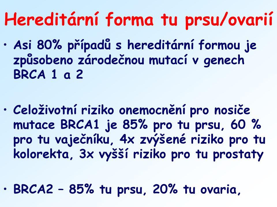 Hereditární forma tu prsu/ovarií Asi 80% případů s hereditární formou je způsobeno zárodečnou mutací v genech BRCA 1 a 2 Celoživotní riziko onemocnění