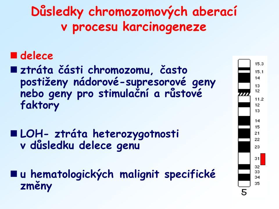 Důsledky chromozomových aberací v procesu karcinogeneze ndelece nztráta části chromozomu, často postiženy nádorové-supresorové geny nebo geny pro stim