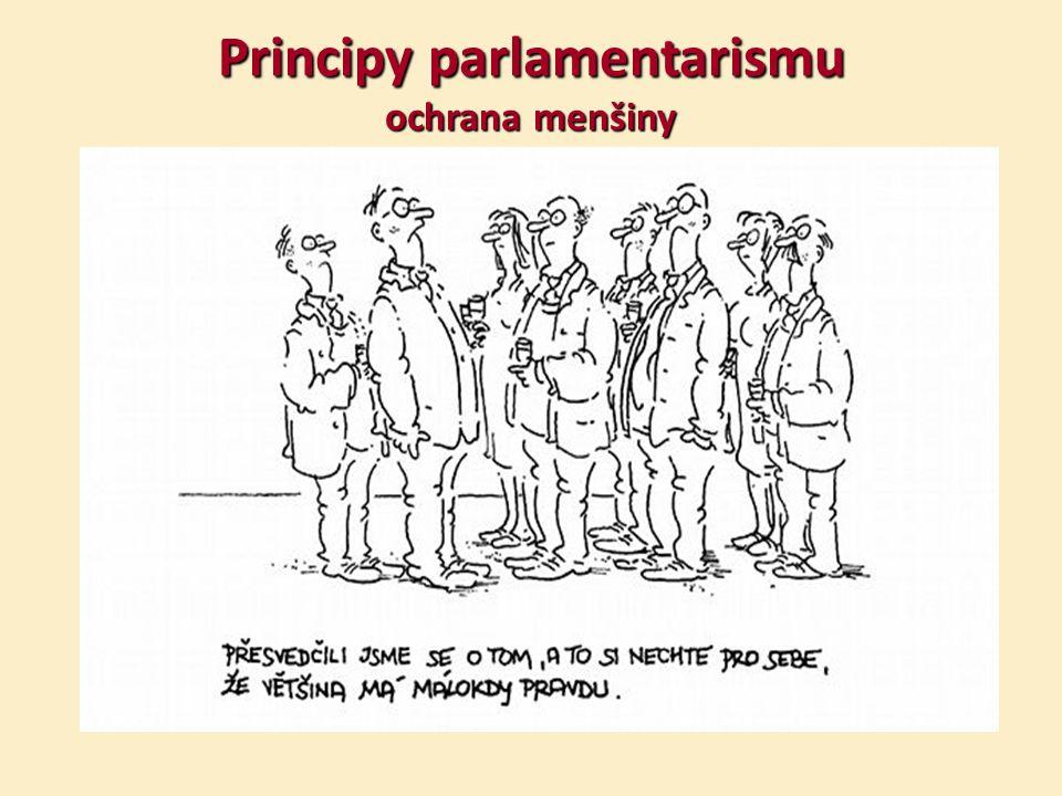 Principy parlamentarismu ochrana menšiny