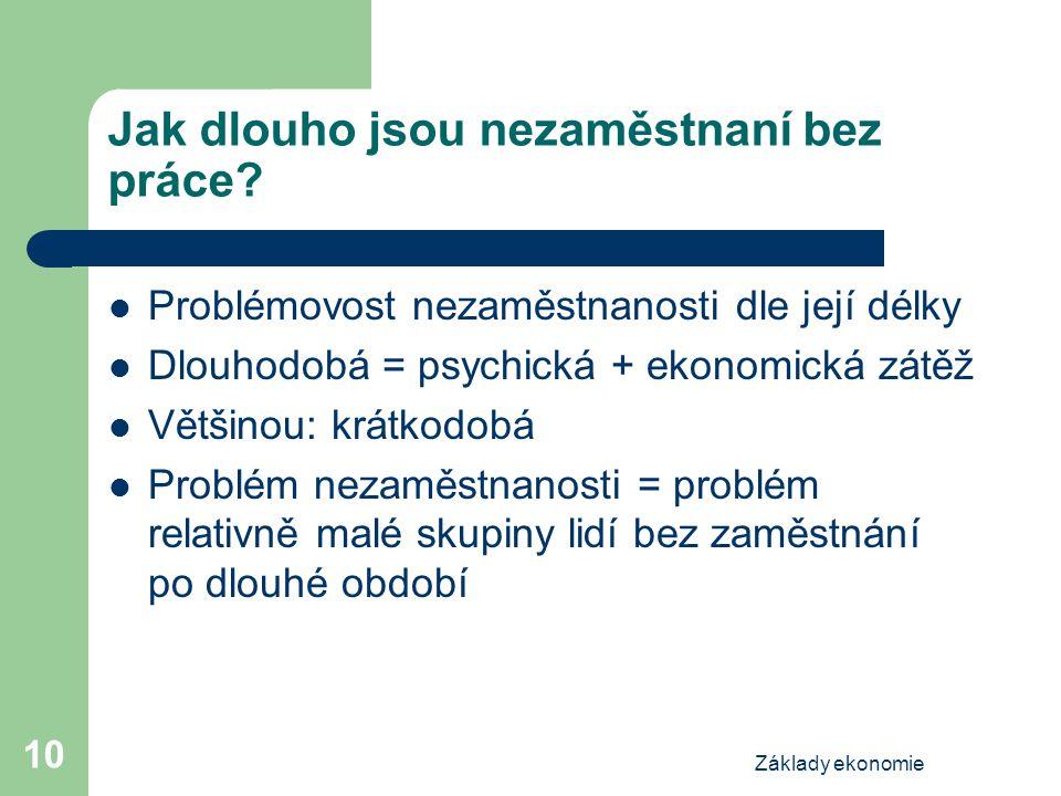Základy ekonomie 10 Jak dlouho jsou nezaměstnaní bez práce? Problémovost nezaměstnanosti dle její délky Dlouhodobá = psychická + ekonomická zátěž Větš