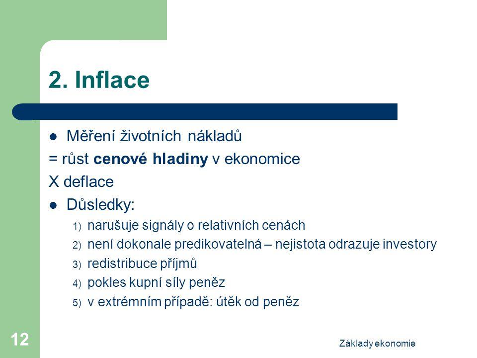 Základy ekonomie 12 2. Inflace Měření životních nákladů = růst cenové hladiny v ekonomice X deflace Důsledky: 1) narušuje signály o relativních cenách