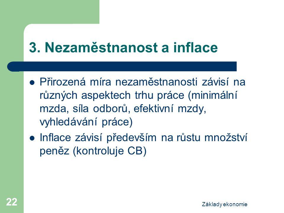 Základy ekonomie 22 3. Nezaměstnanost a inflace Přirozená míra nezaměstnanosti závisí na různých aspektech trhu práce (minimální mzda, síla odborů, ef