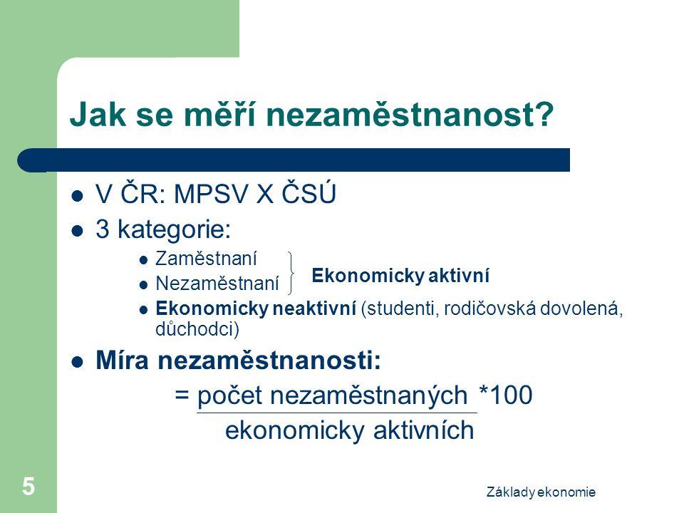 Základy ekonomie 5 Jak se měří nezaměstnanost? V ČR: MPSV X ČSÚ 3 kategorie: Zaměstnaní Nezaměstnaní Ekonomicky neaktivní (studenti, rodičovská dovole