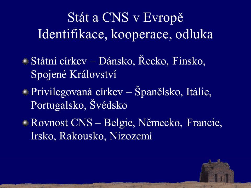 Stát a CNS v Evropě Identifikace, kooperace, odluka Státní církev – Dánsko, Řecko, Finsko, Spojené Království Privilegovaná církev – Španělsko, Itálie