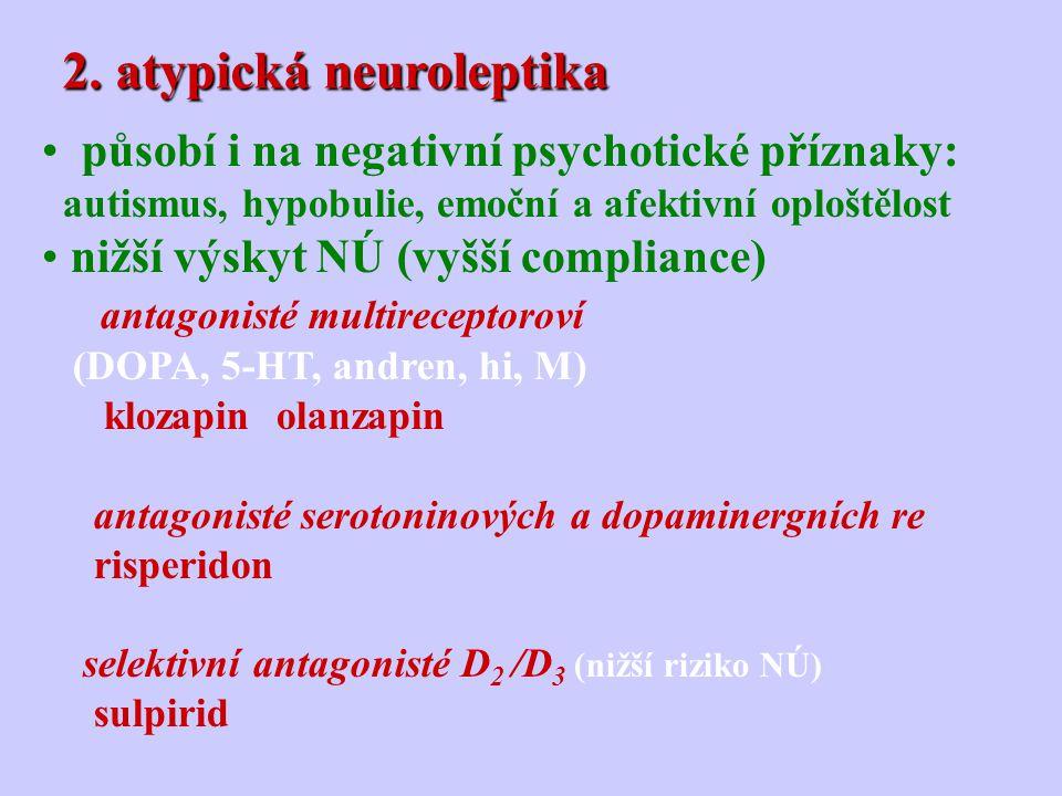 2. atypická neuroleptika působí i na negativní psychotické příznaky: autismus, hypobulie, emoční a afektivní oploštělost nižší výskyt NÚ (vyšší compli