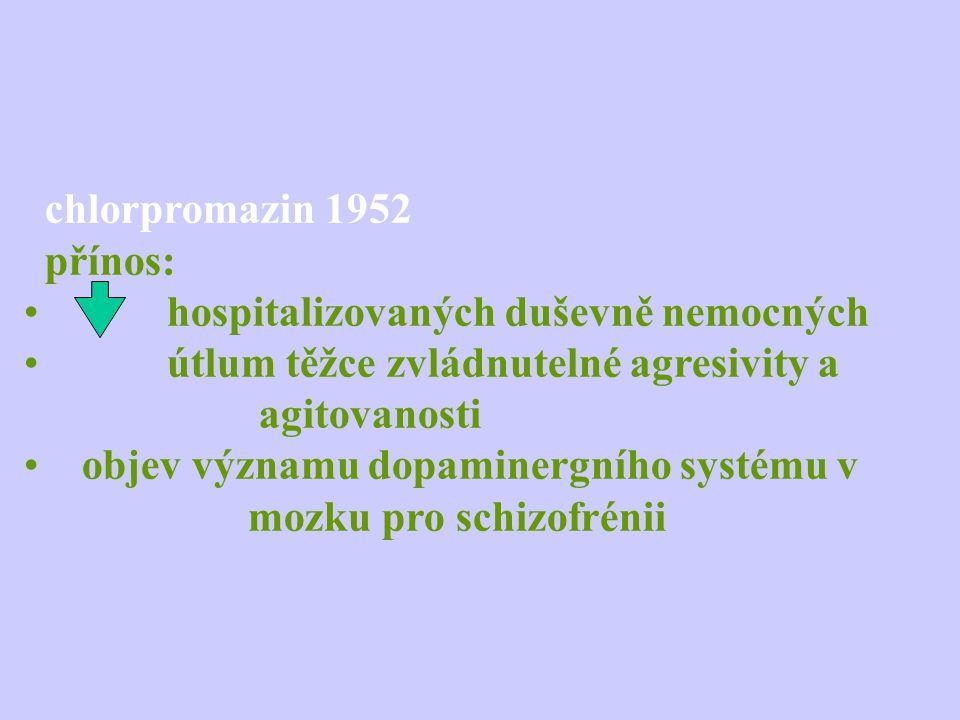 chlorpromazin 1952 přínos: hospitalizovaných duševně nemocných útlum těžce zvládnutelné agresivity a agitovanosti objev významu dopaminergního systému