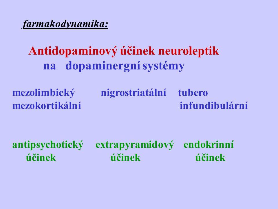 účinky hlavní dopaminové receptory: D 1 D 2 D 3 D 4 D 5 antipsychotický účinek koreluje s afinitou k D 2 receptorům podobně účinek antiemetický řídící termoregulaci účinky nežádoucí: inhibice dalších neurotransmiterů : α sympatolytické - α 1 antimuskarinové - M antihistaminové - H 1 antiserotoninové - 5-HT