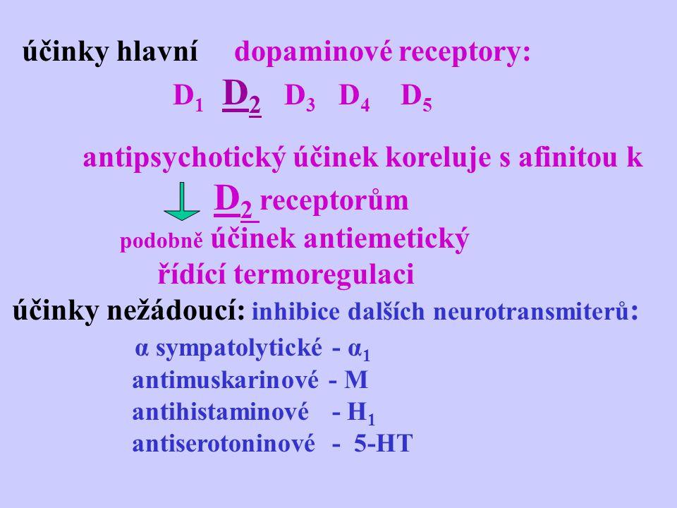 účinky hlavní dopaminové receptory: D 1 D 2 D 3 D 4 D 5 antipsychotický účinek koreluje s afinitou k D 2 receptorům podobně účinek antiemetický řídící