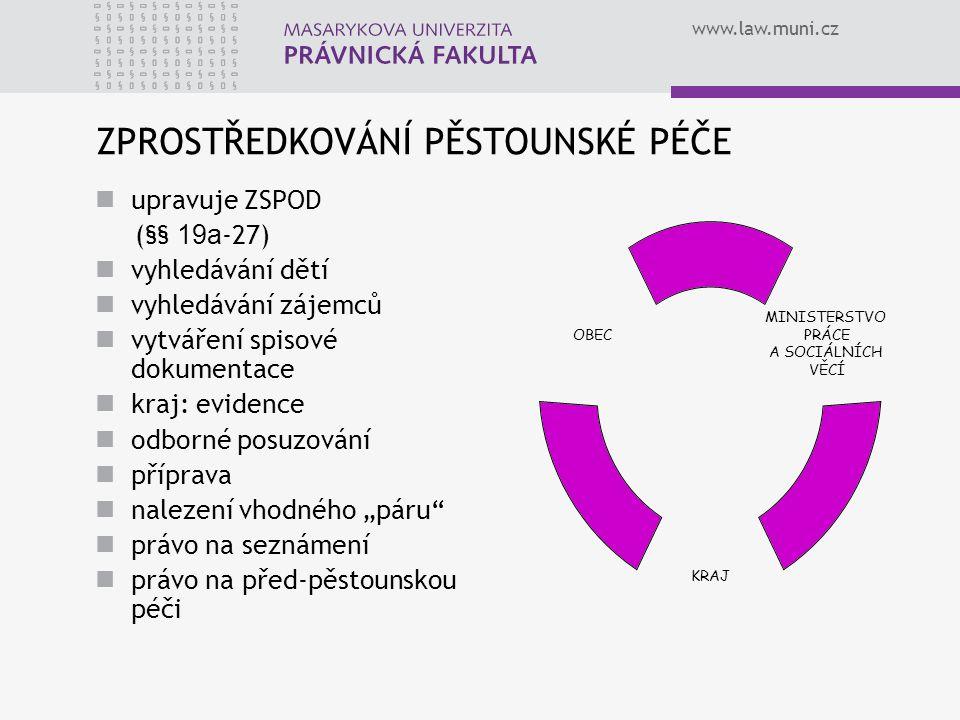 www.law.muni.cz ZPROSTŘEDKOVÁNÍ PĚSTOUNSKÉ PÉČE upravuje ZSPOD (§§ 19a -27) vyhledávání dětí vyhledávání zájemců vytváření spisové dokumentace kraj: e