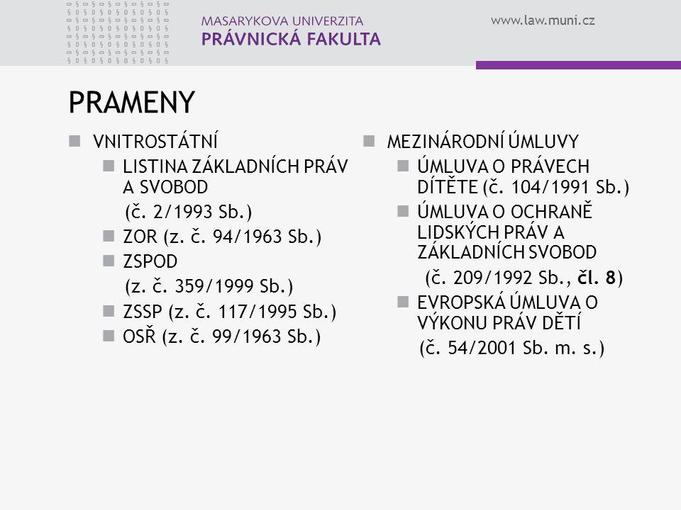 PRAMENY VNITROSTÁTNÍ LISTINA ZÁKLADNÍCH PRÁV A SVOBOD (č.