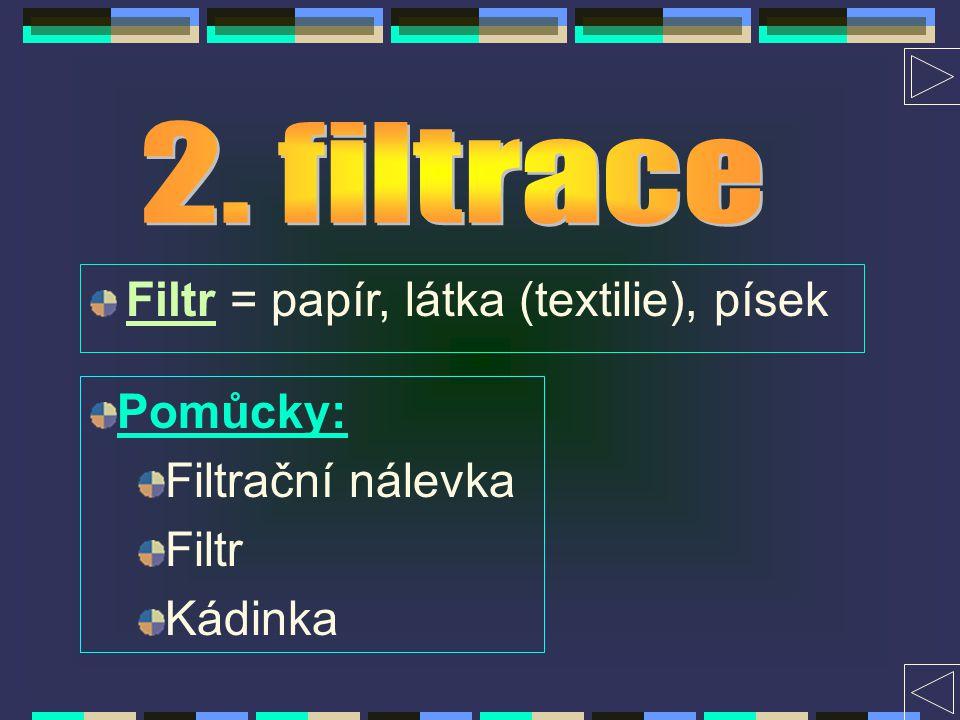 Filtr = papír, látka (textilie), písek Pomůcky: Filtrační nálevka Filtr Kádinka