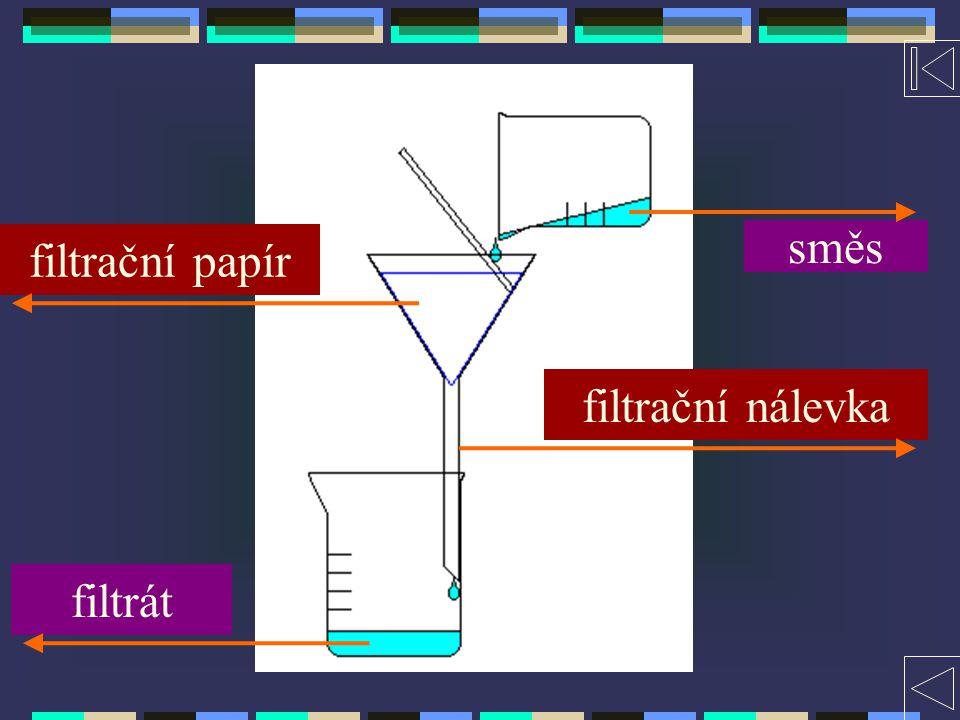 filtrační papír filtrát filtrační nálevka směs