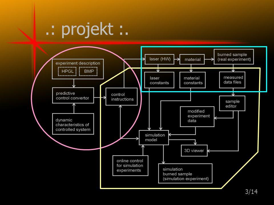 3/14.: projekt :.