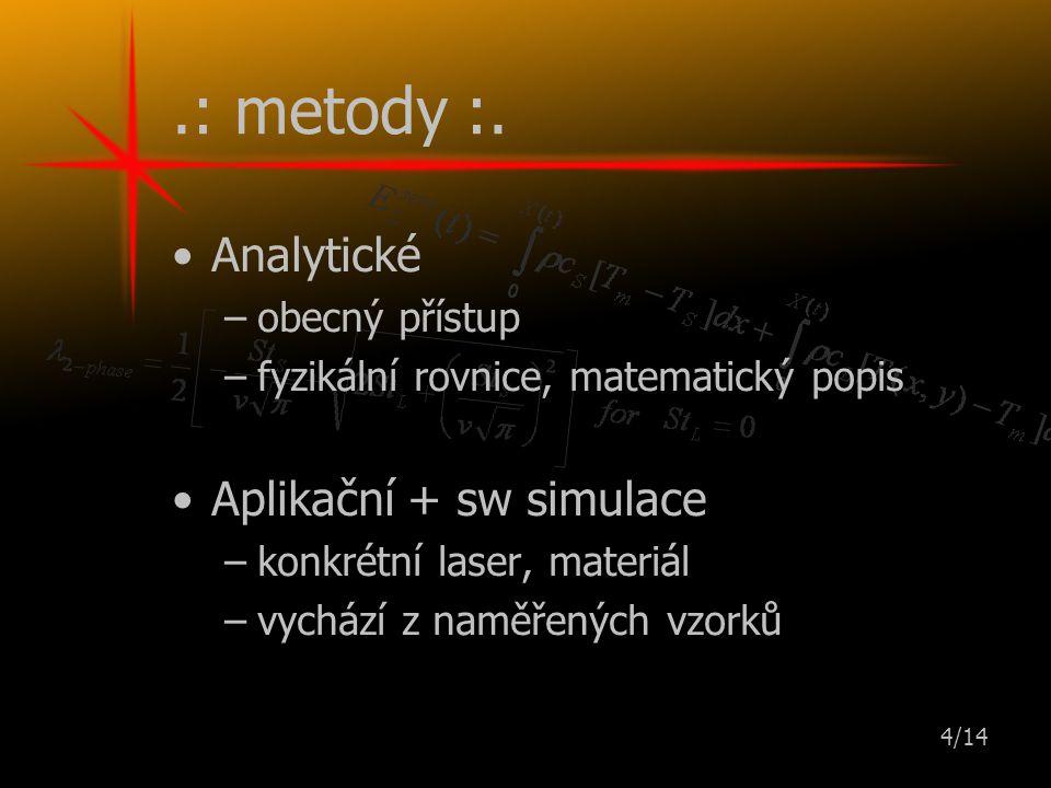 4/14.: metody :.