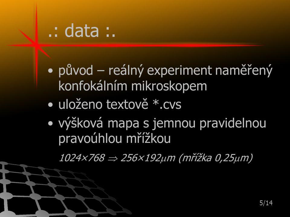 6/14.: data :. pulzy do jednoho místa pulzy při pohybu laseru