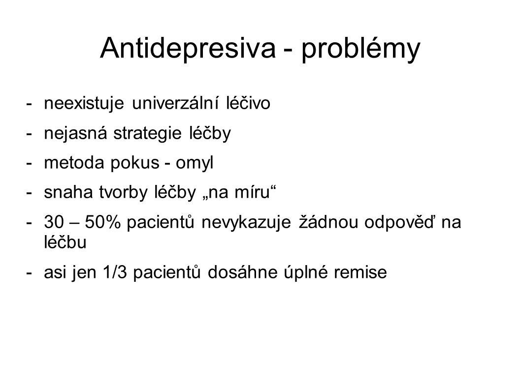 """Antidepresiva - problémy -neexistuje univerzální léčivo -nejasná strategie léčby -metoda pokus - omyl -snaha tvorby léčby """"na míru"""" -30 – 50% pacientů"""