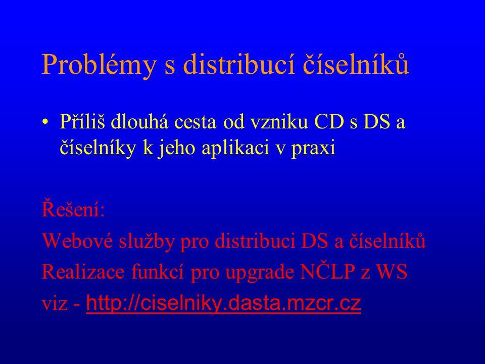 Problémy s distribucí číselníků Příliš dlouhá cesta od vzniku CD s DS a číselníky k jeho aplikaci v praxi Řešení: Webové služby pro distribuci DS a číselníků Realizace funkcí pro upgrade NČLP z WS viz - http://ciselniky.dasta.mzcr.cz http://ciselniky.dasta.mzcr.cz