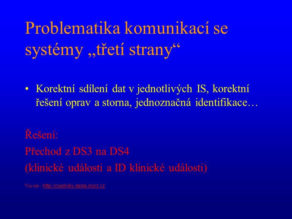 """Problematika komunikací se systémy """"třetí strany Korektní sdílení dat v jednotlivých IS, korektní řešení oprav a storna, jednoznačná identifikace… Řešení: Přechod z DS3 na DS4 (klinické události a ID klinické události) Viz též - http://ciselniky.dasta.mzcr.cz http://ciselniky.dasta.mzcr.cz"""