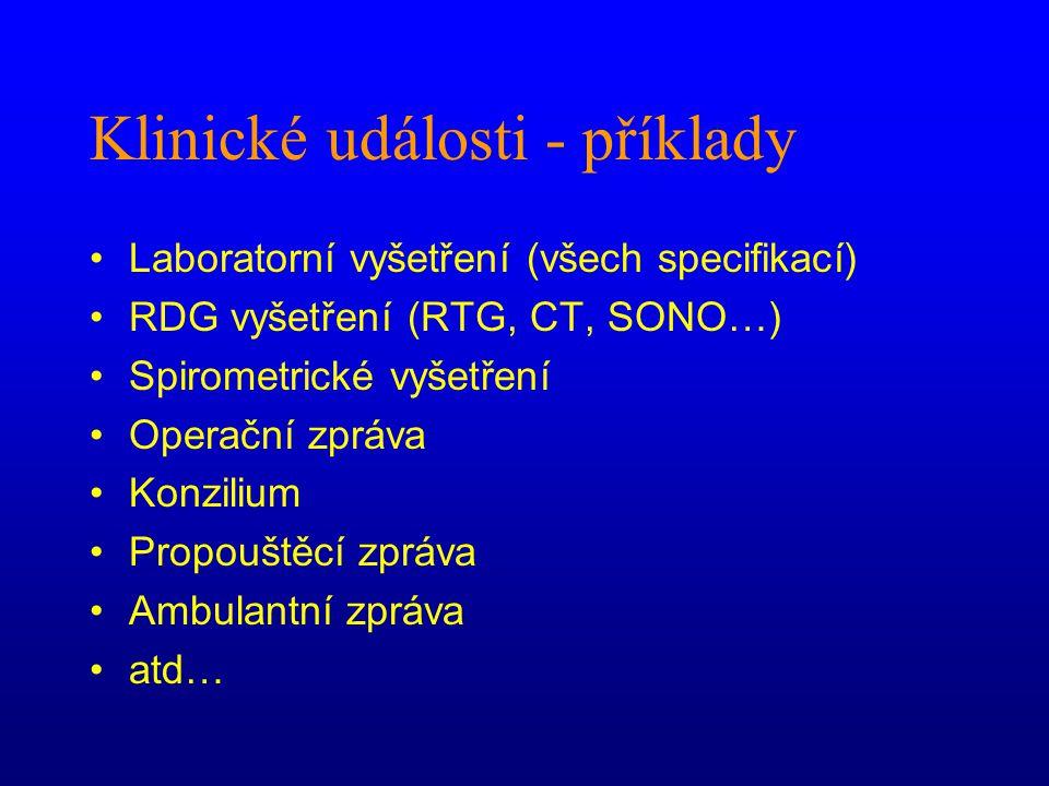 Klinické události - příklady Laboratorní vyšetření (všech specifikací) RDG vyšetření (RTG, CT, SONO…) Spirometrické vyšetření Operační zpráva Konzilium Propouštěcí zpráva Ambulantní zpráva atd…
