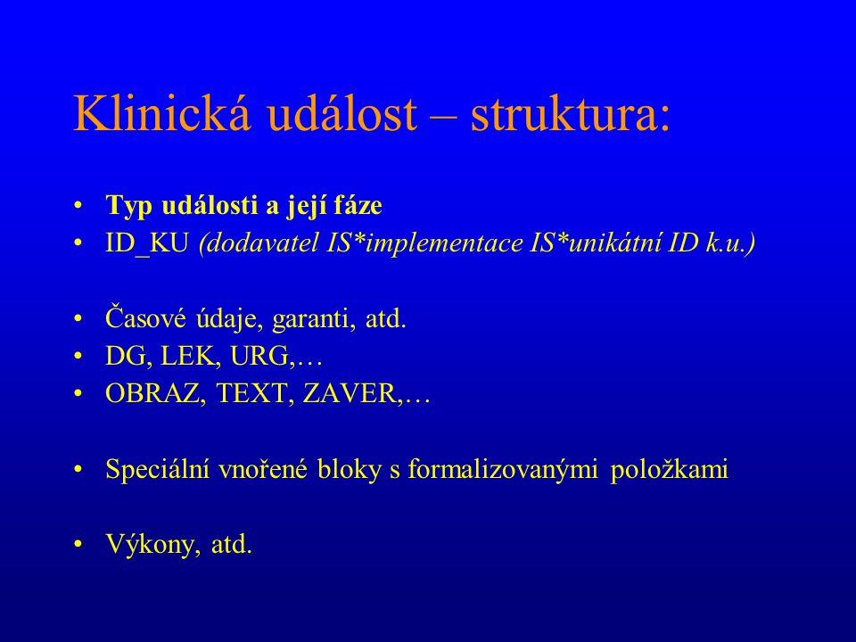 Klinická událost – struktura: Typ události a její fáze ID_KU (dodavatel IS*implementace IS*unikátní ID k.u.) Časové údaje, garanti, atd. DG, LEK, URG,