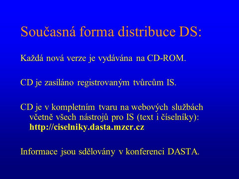 Současná forma distribuce DS: Každá nová verze je vydávána na CD-ROM.