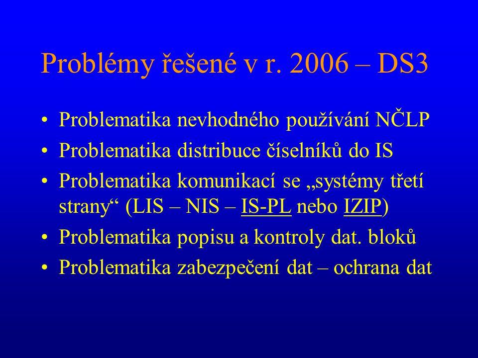 """Problémy řešené v r. 2006 – DS3 Problematika nevhodného používání NČLP Problematika distribuce číselníků do IS Problematika komunikací se """"systémy tře"""