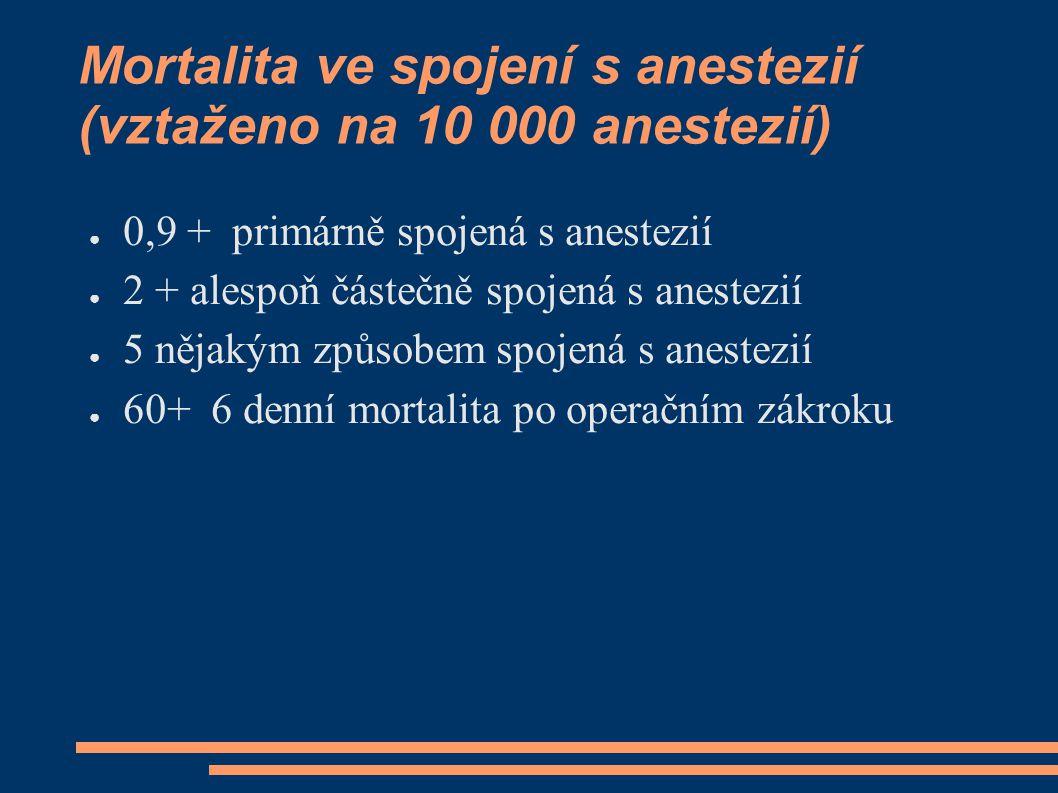 Mortalita ve spojení s anestezií (vztaženo na 10 000 anestezií) ● 0,9 + primárně spojená s anestezií ● 2 + alespoň částečně spojená s anestezií ● 5 ně