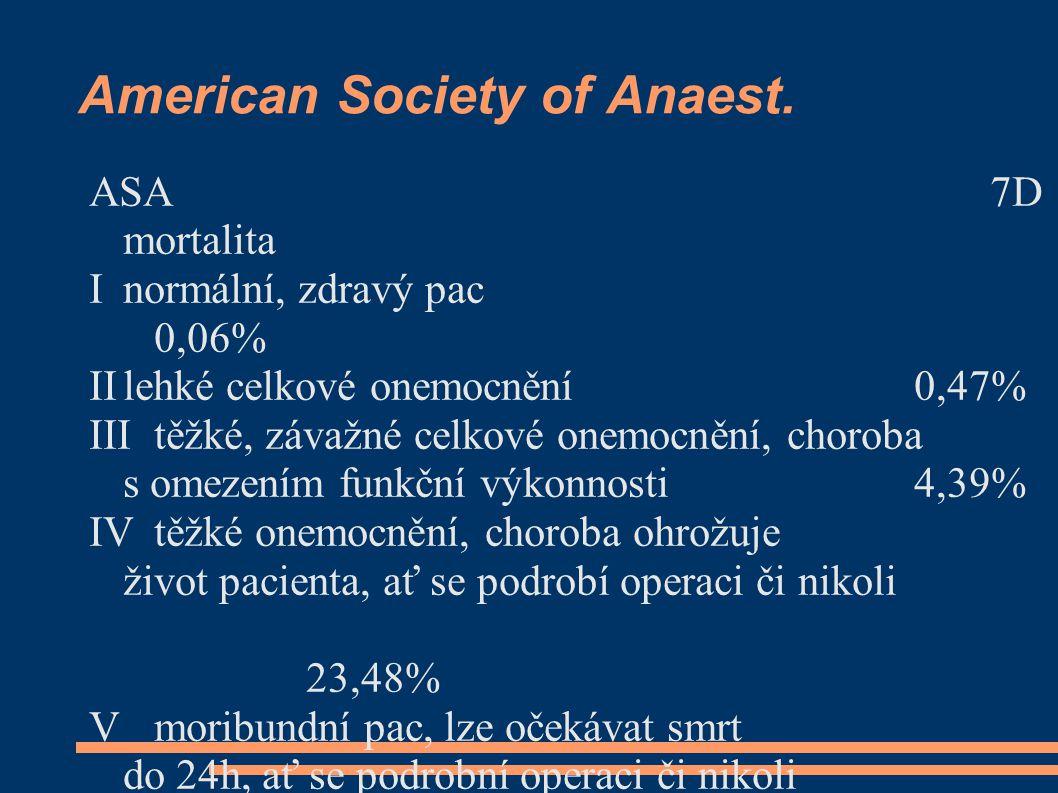 American Society of Anaest. ASA 7D mortalita Inormální, zdravý pac 0,06% IIlehké celkové onemocnění0,47% IIItěžké, závažné celkové onemocnění, choroba