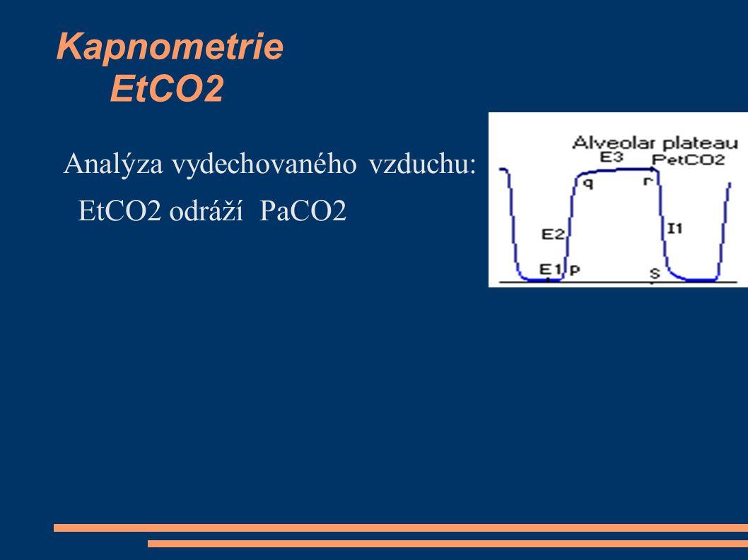 Kapnometrie EtCO2 Analýza vydechovaného vzduchu: EtCO2 odráží PaCO2