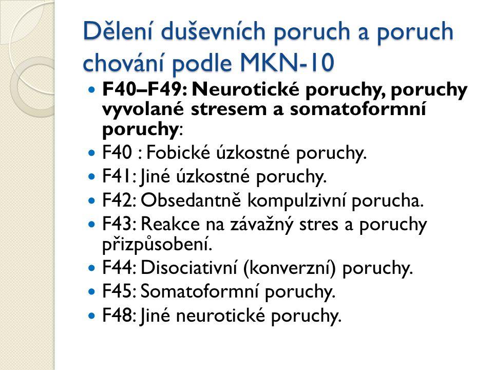 Dělení duševních poruch a poruch chování podle MKN-10 F40–F49: Neurotické poruchy, poruchy vyvolané stresem a somatoformní poruchy: F40 : Fobické úzko