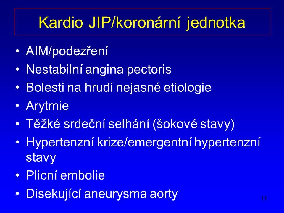 11 Kardio JIP/koronární jednotka AIM/podezření Nestabilní angina pectoris Bolesti na hrudi nejasné etiologie Arytmie Těžké srdeční selhání (šokové stavy) Hypertenzní krize/emergentní hypertenzní stavy Plicní embolie Disekující aneurysma aorty