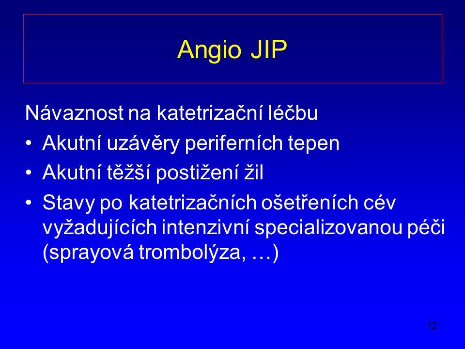 12 Angio JIP Návaznost na katetrizační léčbu Akutní uzávěry periferních tepen Akutní těžší postižení žil Stavy po katetrizačních ošetřeních cév vyžadujících intenzivní specializovanou péči (sprayová trombolýza, …)