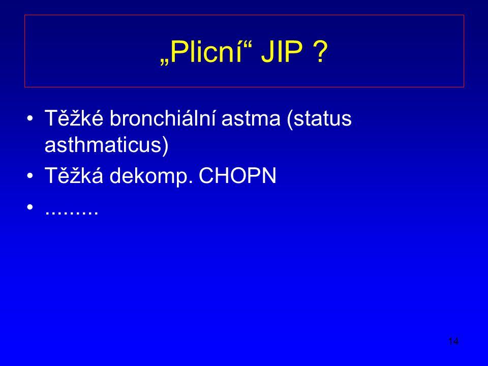 """14 """"Plicní JIP ? Těžké bronchiální astma (status asthmaticus) Těžká dekomp. CHOPN........."""