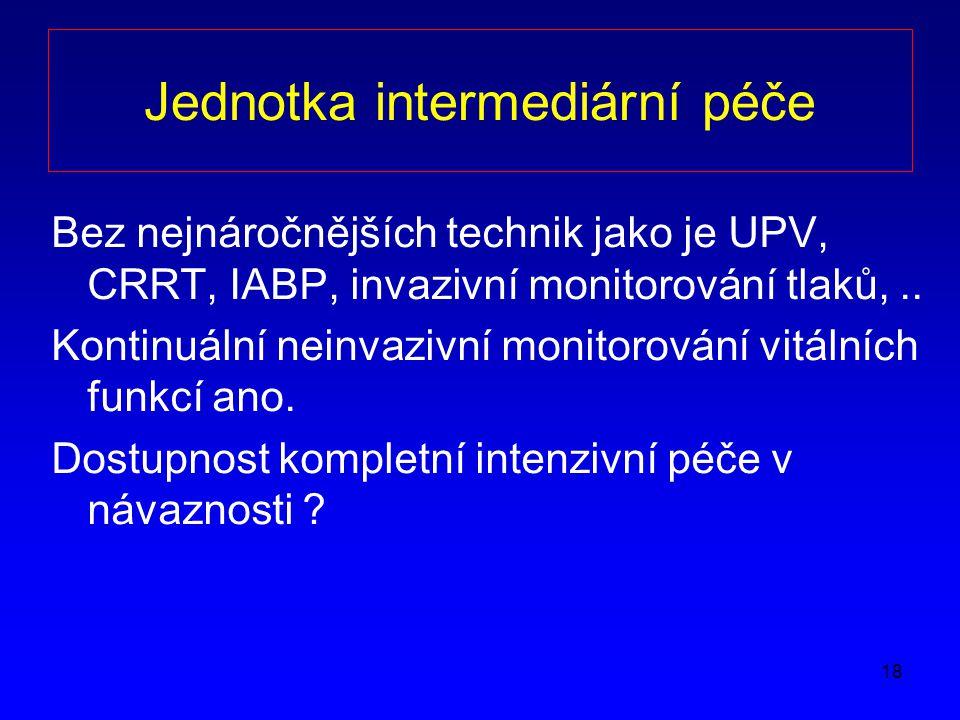 18 Jednotka intermediární péče Bez nejnáročnějších technik jako je UPV, CRRT, IABP, invazivní monitorování tlaků,..